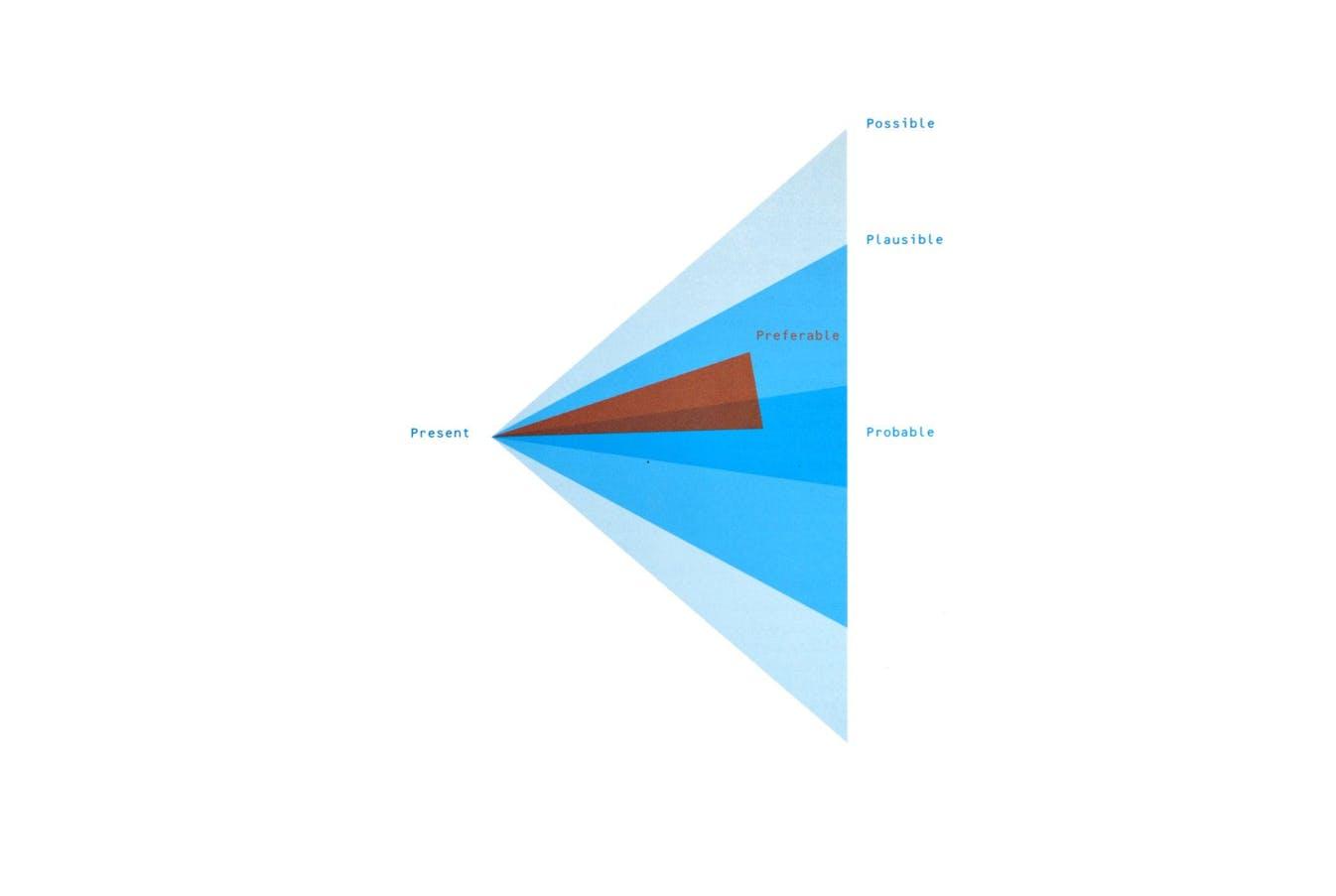 Speculate eveverything - Illustration