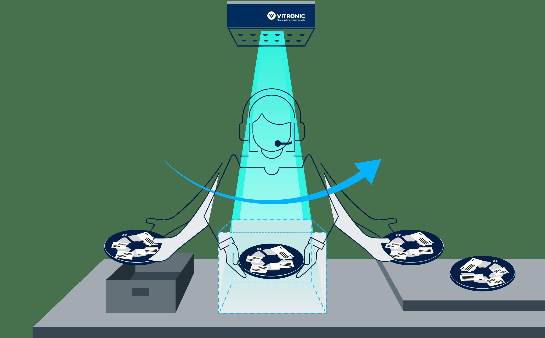 Die Infografik zeigt eine Person bei der Erfassung von SMD-Spulen unter einer Kamera von VITRONIC.
