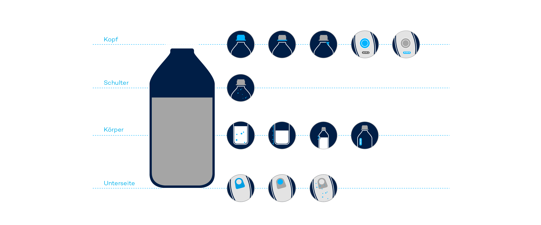 Breites Prüfspektrum für die Blow-Fill-Seal Qualitätskontrolle