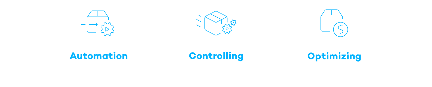 The infographic shows the topics of the page: Automating incoming goods, flow of goods and merchandise management