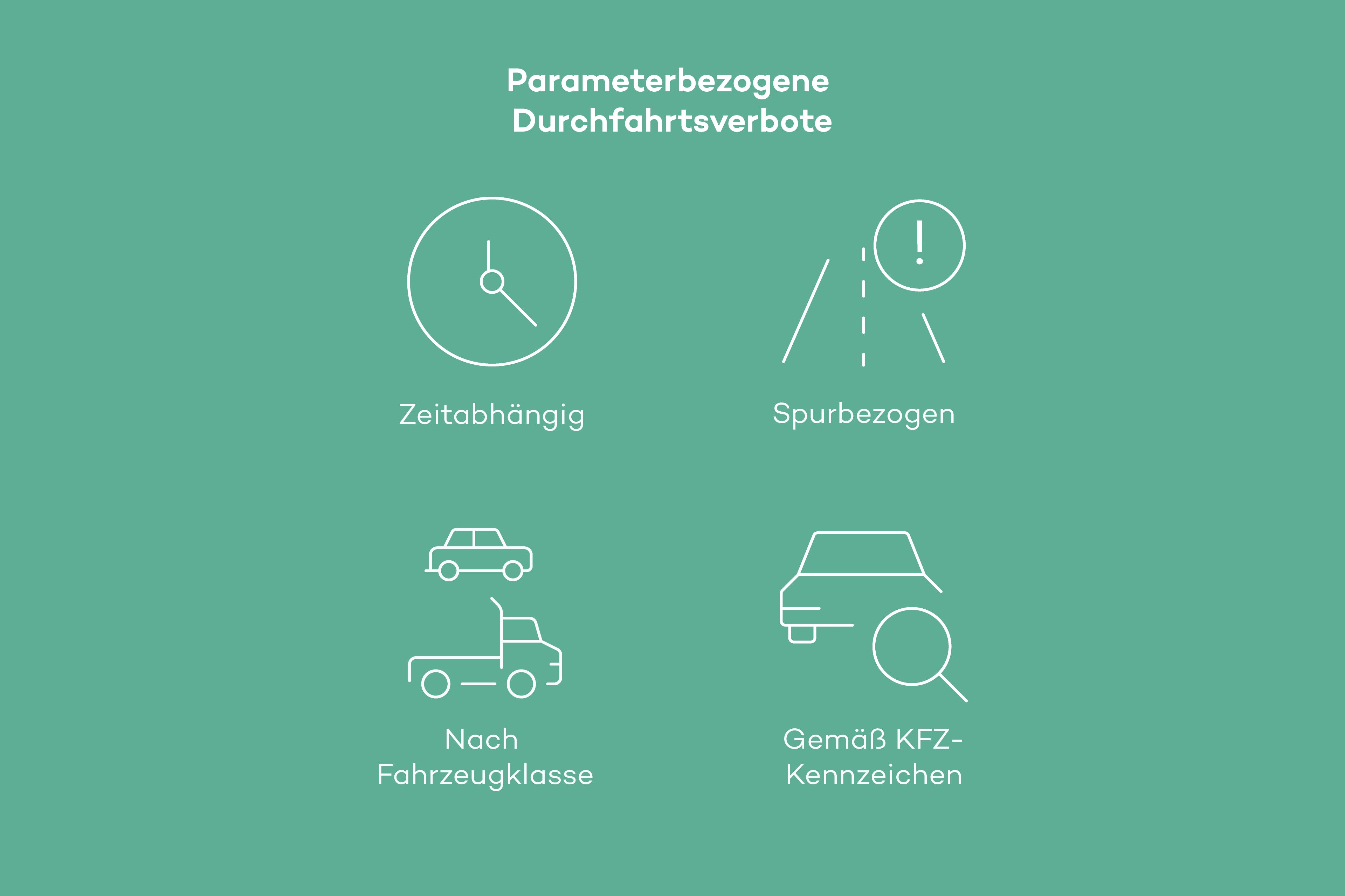 Viele Einsatzmöglichkeiten zur Überwachung von Durchfahrtsbeschränkungen