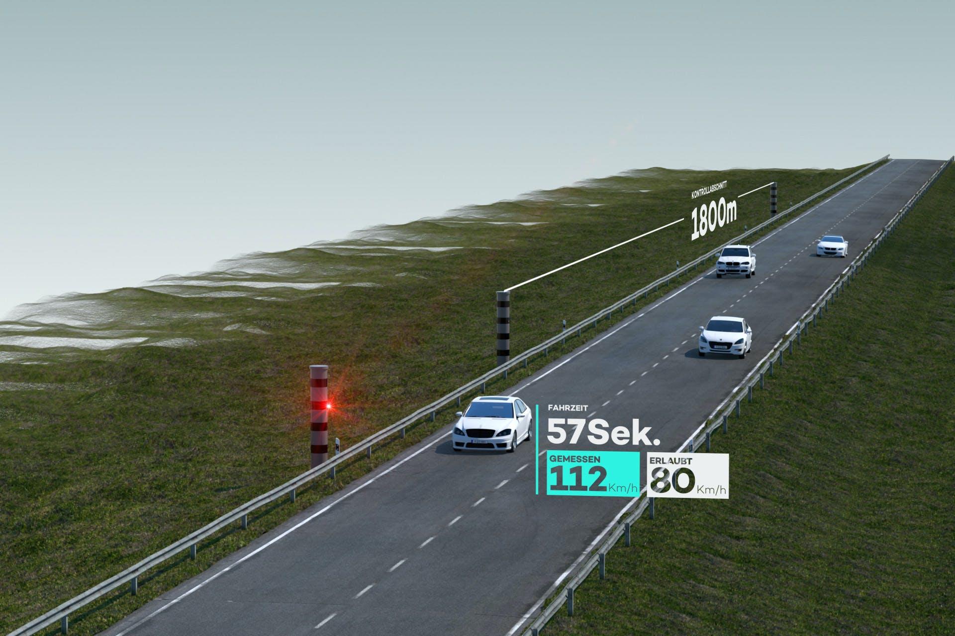 Stationäre Messung der Durschnittsgeschwindigkeit.