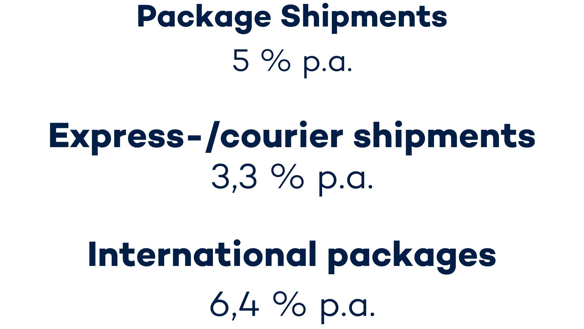 package shipments