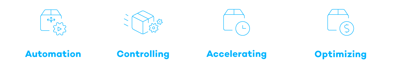 Automating outgoing goods, flow of goods, picking and merchandise management
