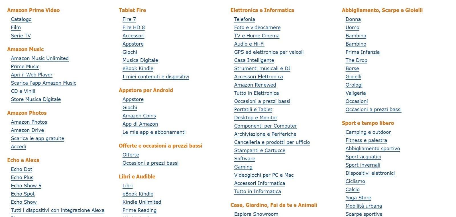 categorie prodotto amazon ricerca parole chiave