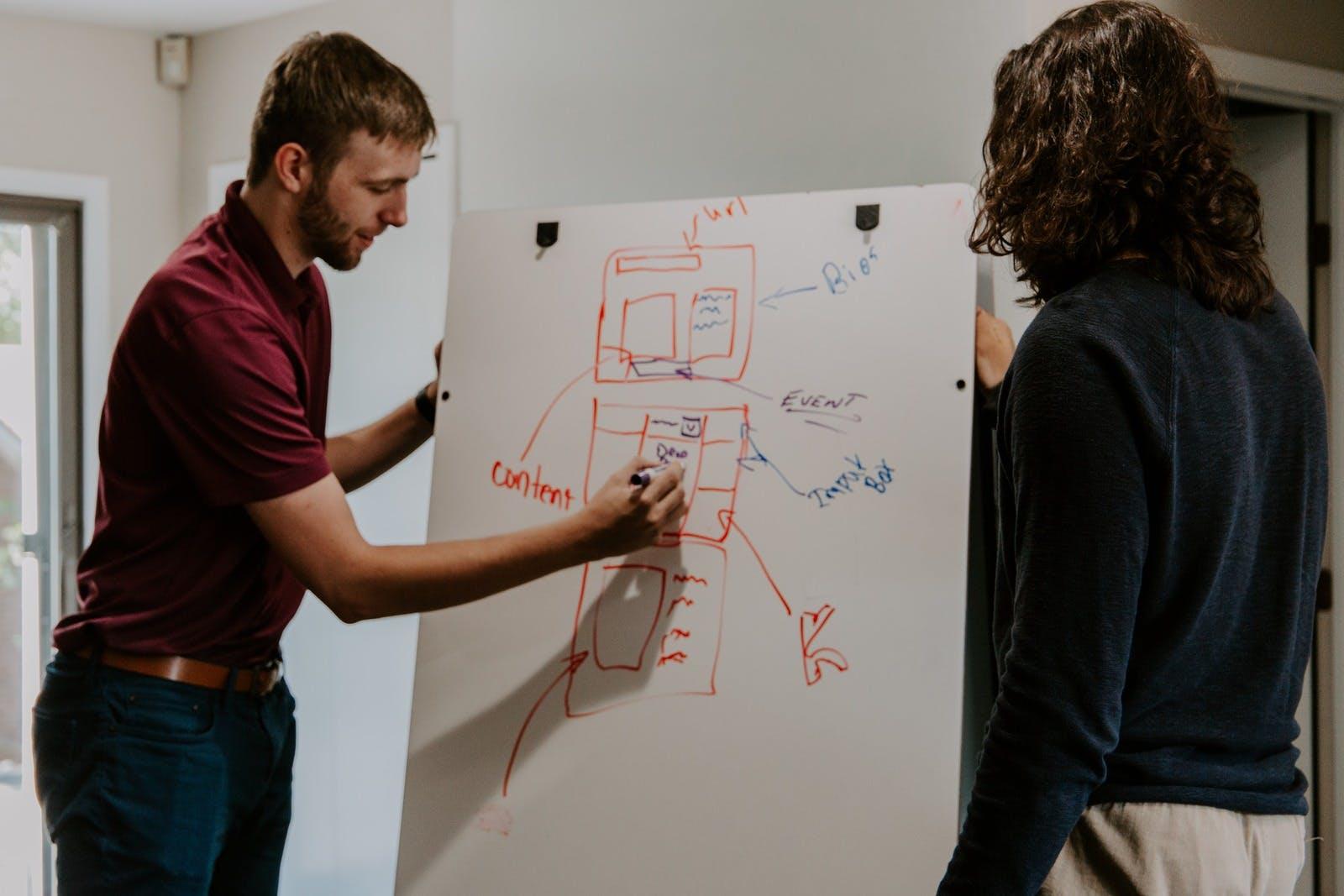 attirare clienti e aumentare le vendite con blog per ecommerce