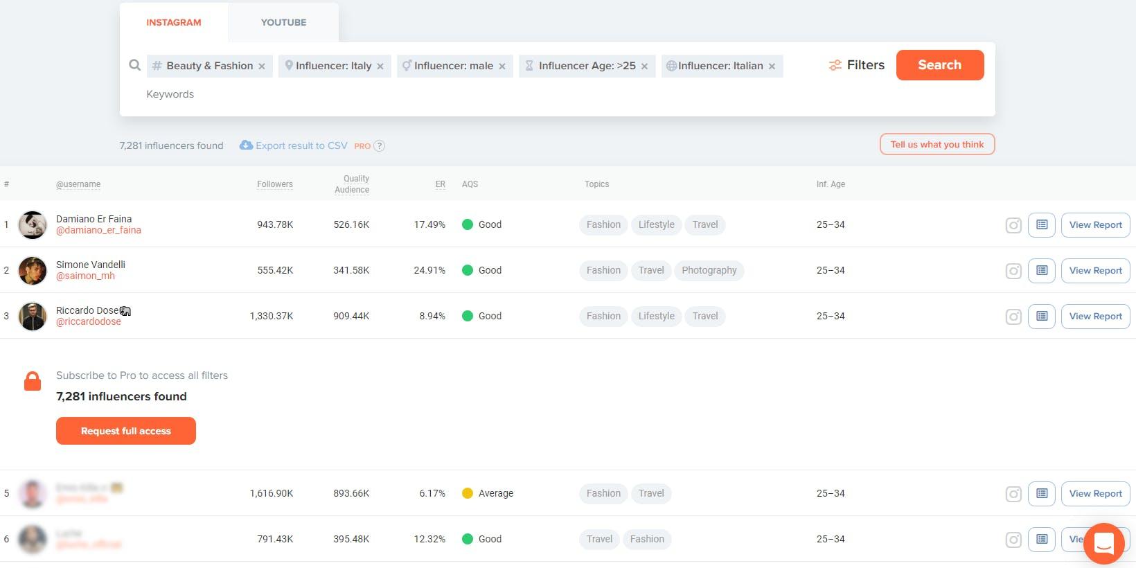 Esempio di ricerca Influencer sul tool Hype Auditor