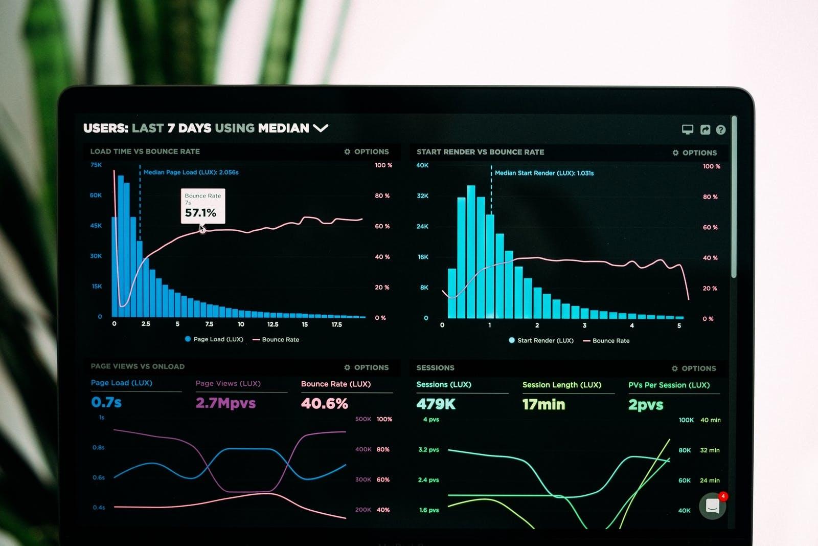 analisi dati di facebook ads per ecommerce