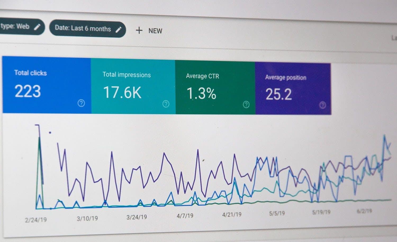 aprire un sito ecommerce monitoraggio del traffico utenti Google Analytics