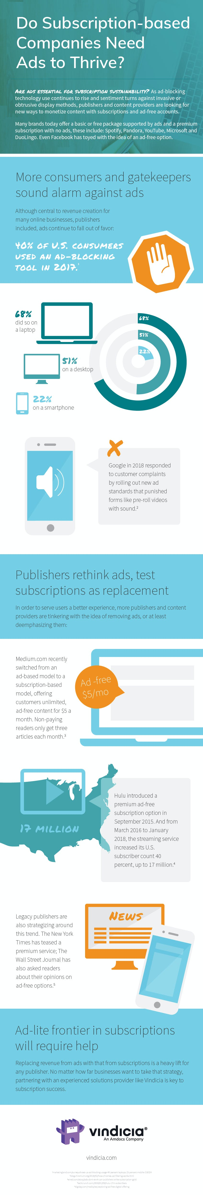 Do Subscription-based comapnies need ads to thrive