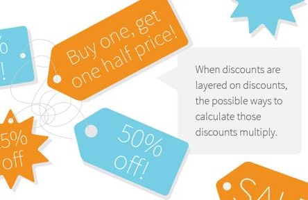 Don't discount the complexity of discounts