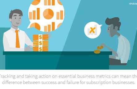 9 Essential Subscription Business Metrics