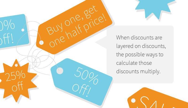 Discounts are a subscription services best friend