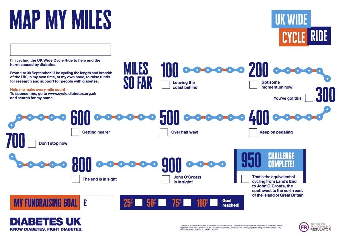 Progress poster 950 miles