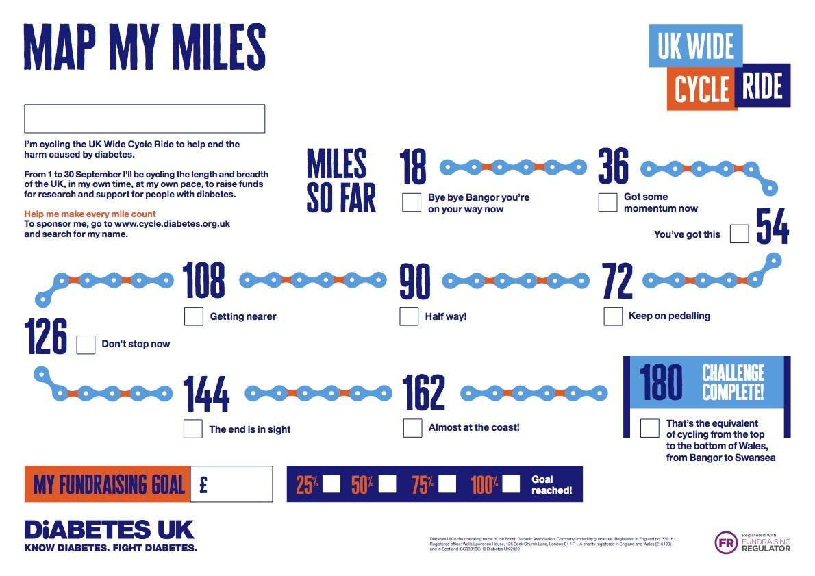 Progress poster 180 miles