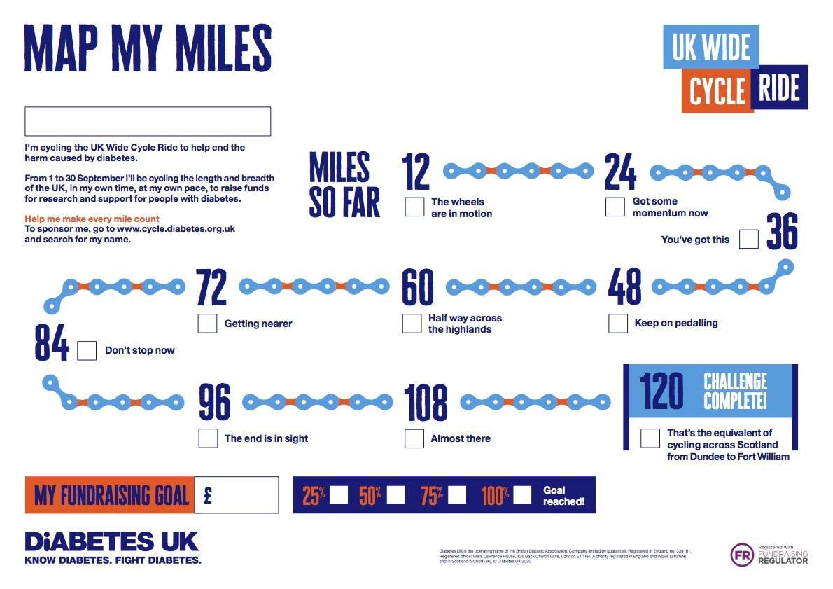 Progress poster 120 miles