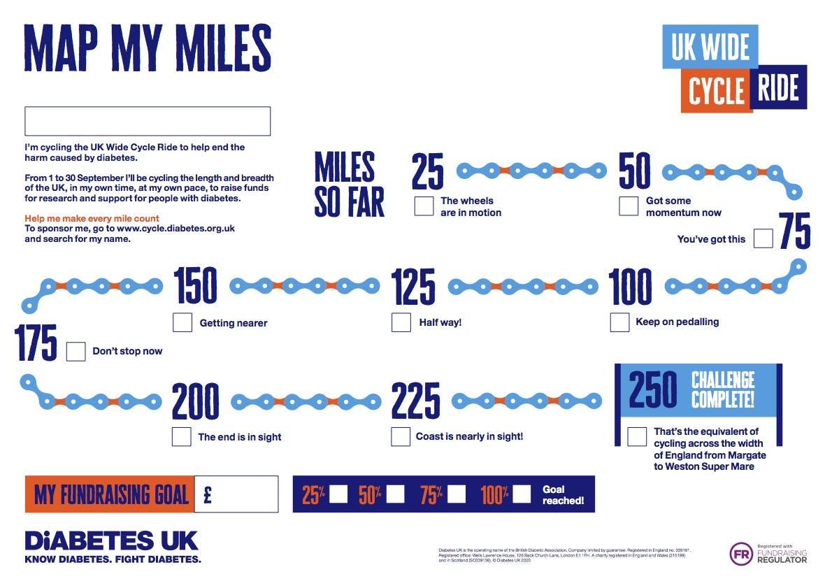 Progress poster 250 miles
