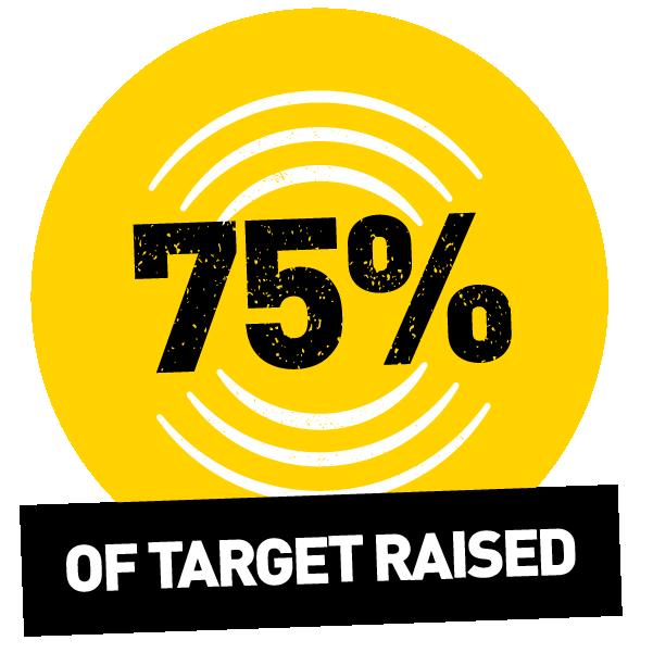 75% raised
