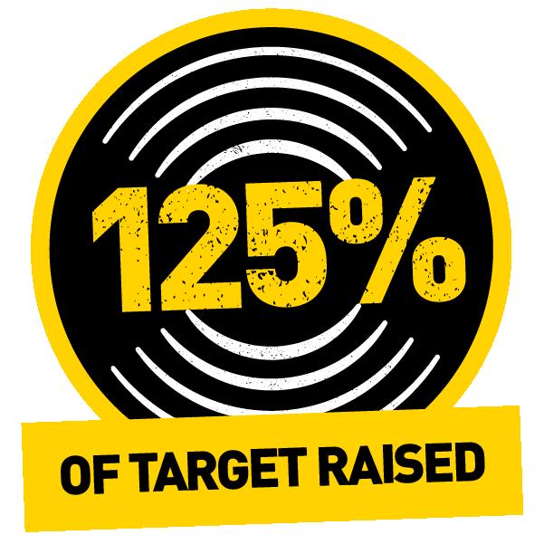 125% raised