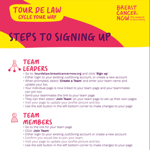 Steps to sign up image