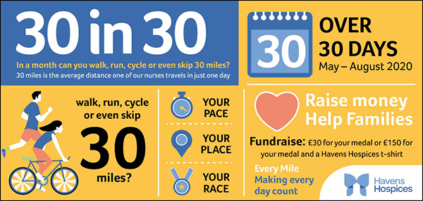 Havens Hospices thumbnail of infographic