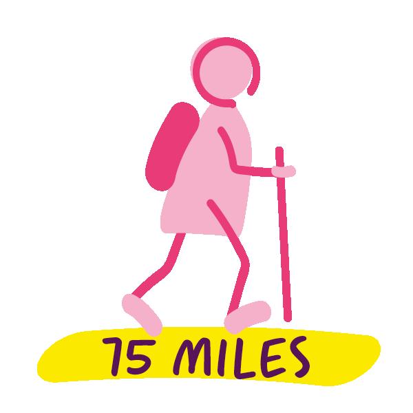 75 miles complete
