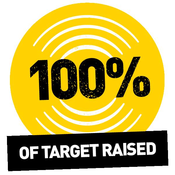 100% raised!