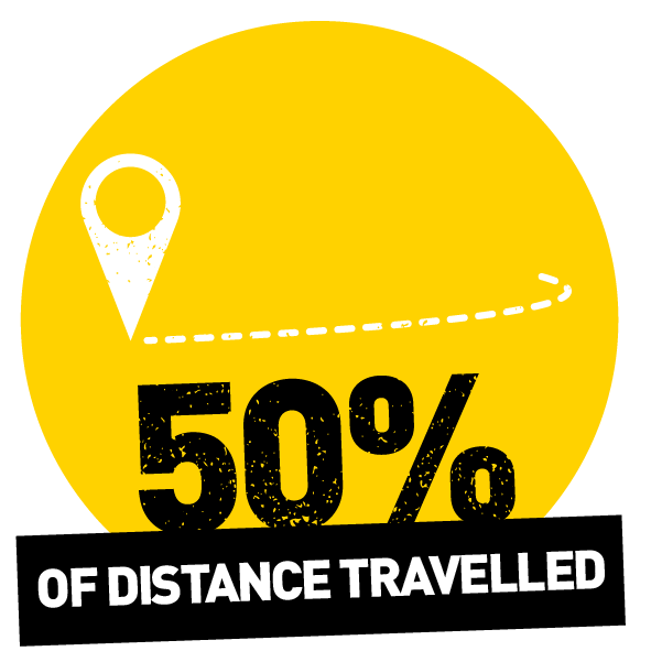 50% travelled