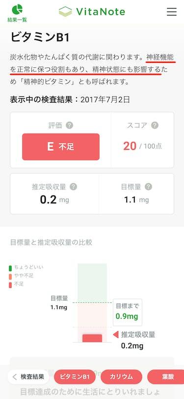 vitanote-vitaminb1-detail