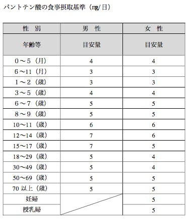 出典 厚生労働省 日本人の2015年版