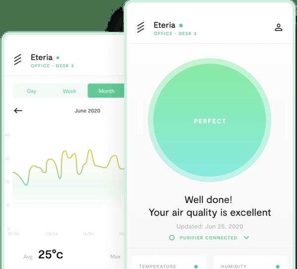 Vitesy Hub app