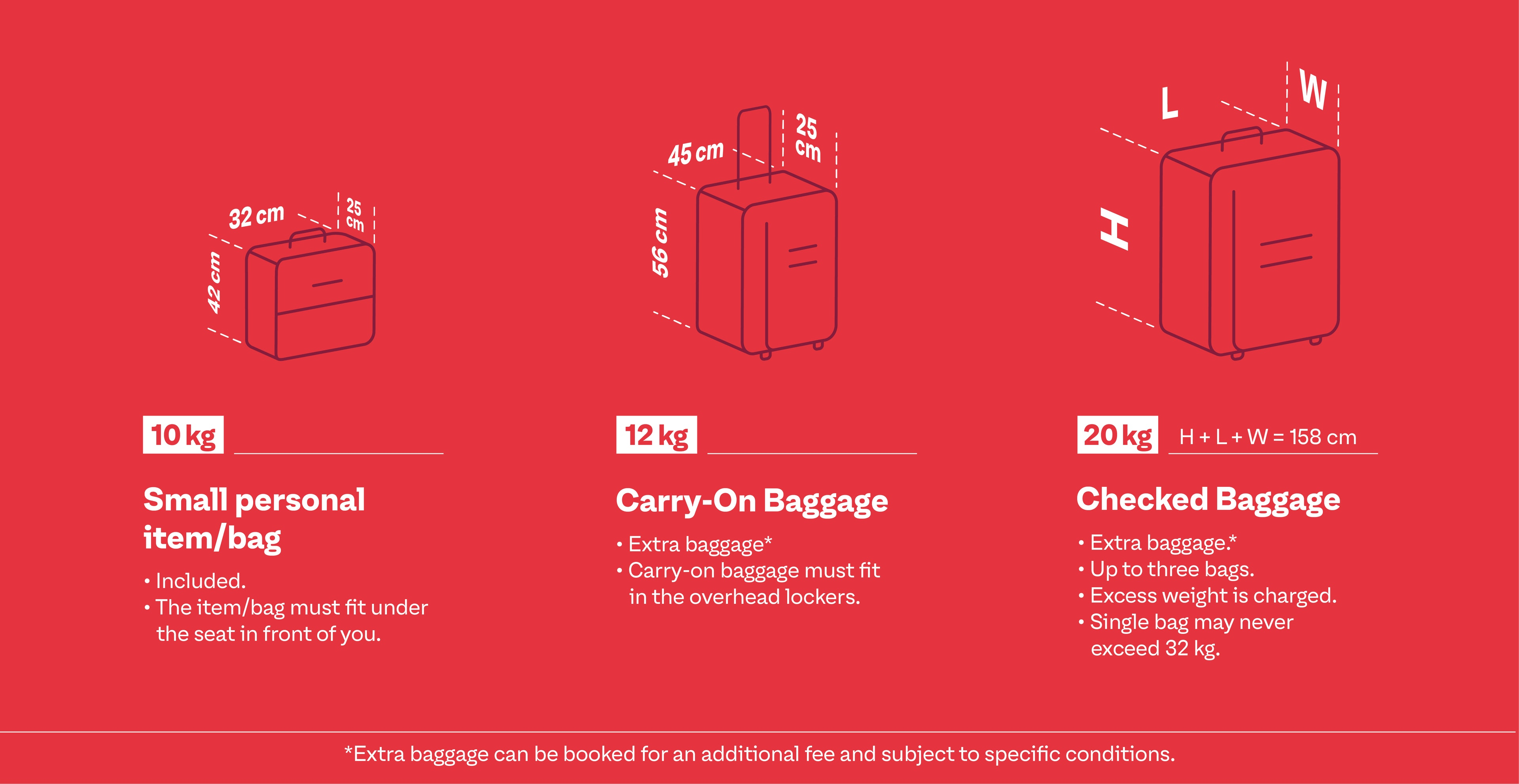 The Passenger's Guide to Baggage