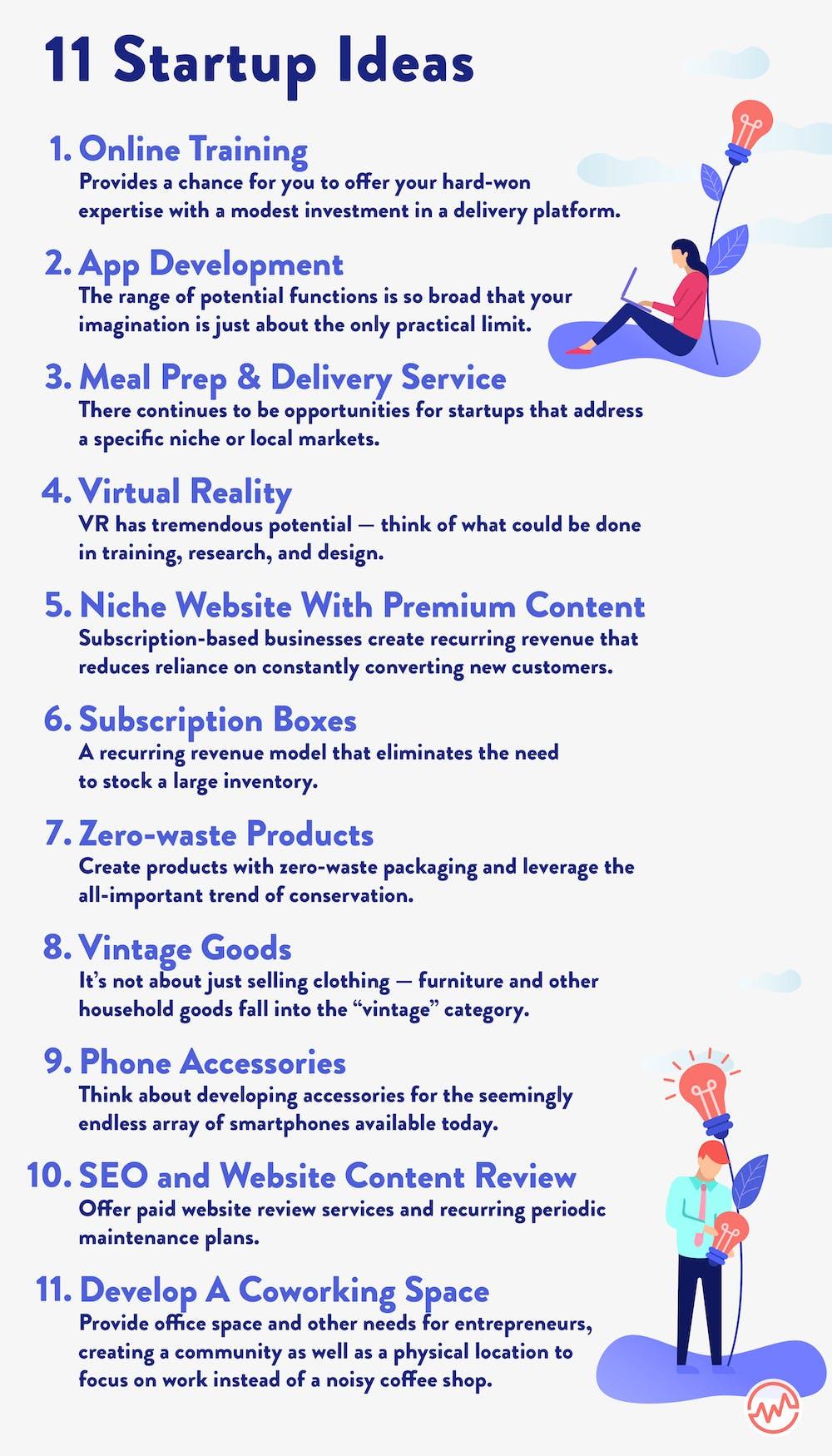 11 Startup ideas