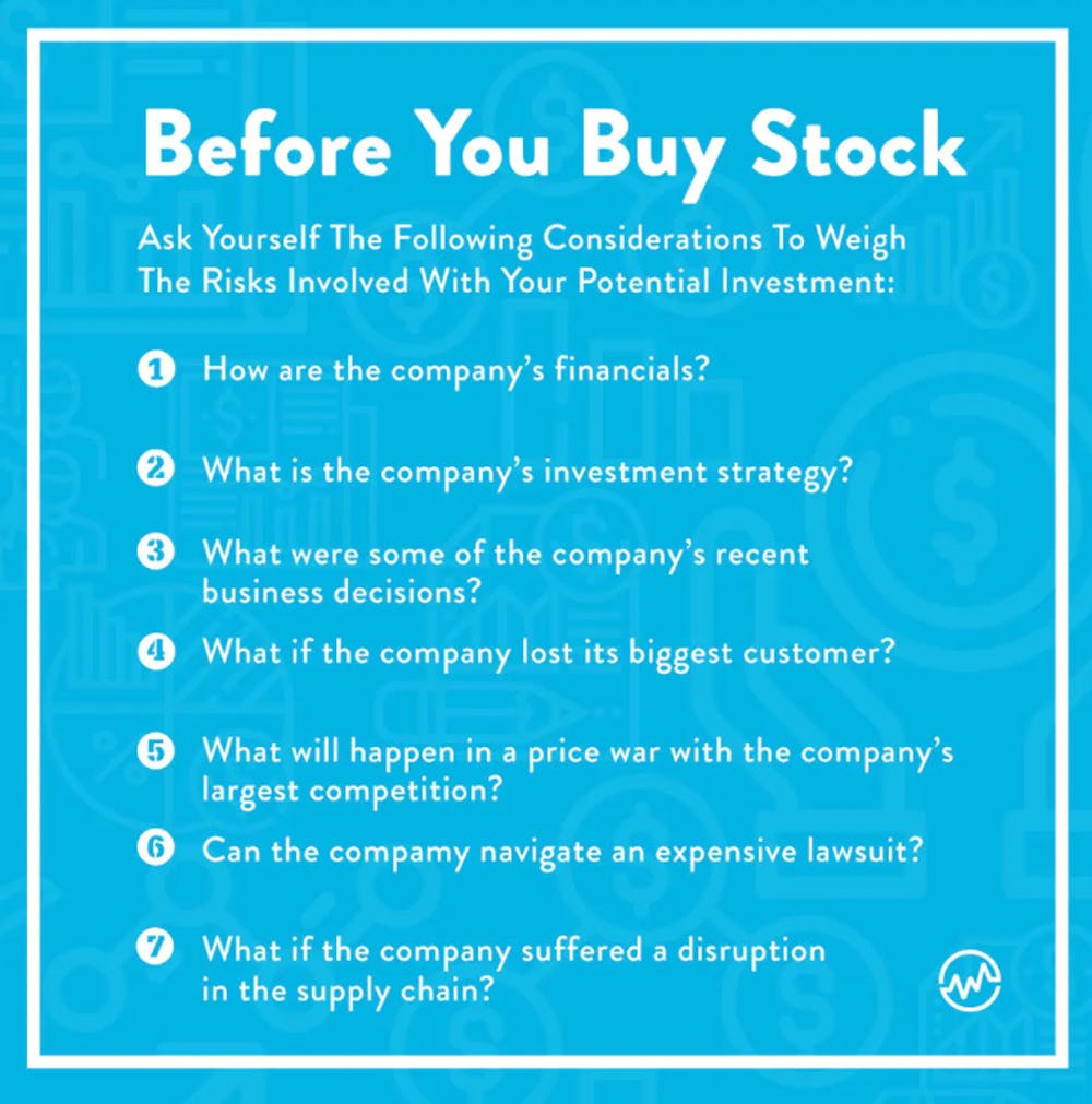 7 questions to ask yourself before buying a stock