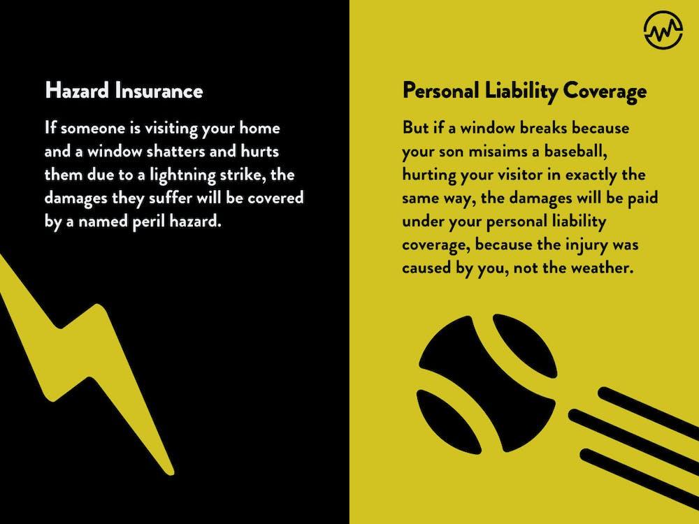 Hazard insurance vs personal liability coverage