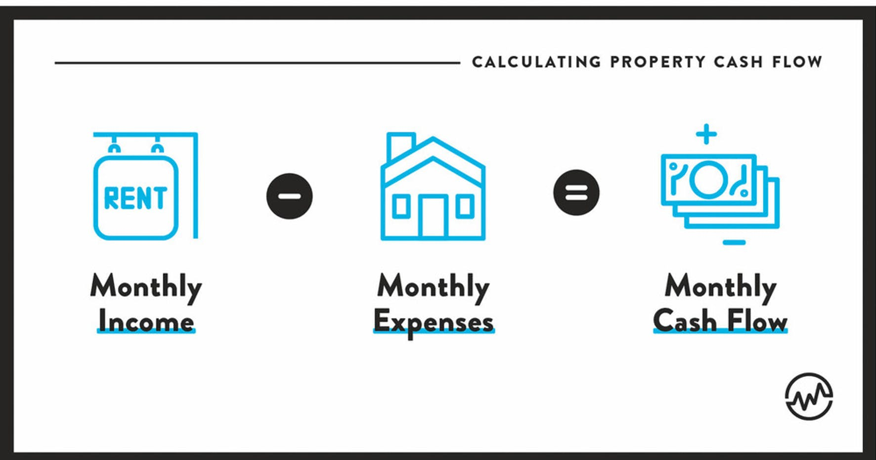Calculating property cash flow: Monthly Income minus Monthly Expenses equals Monthly Cash Flow