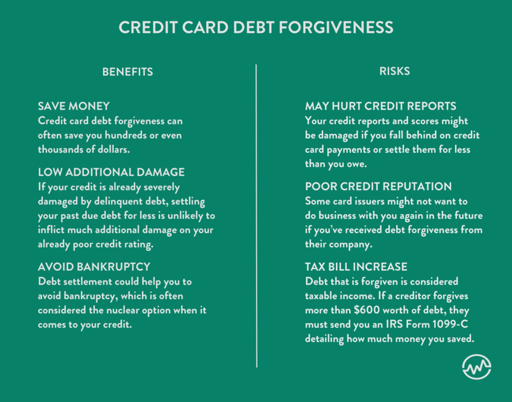Benefits and risks of credit card debt forgiveness