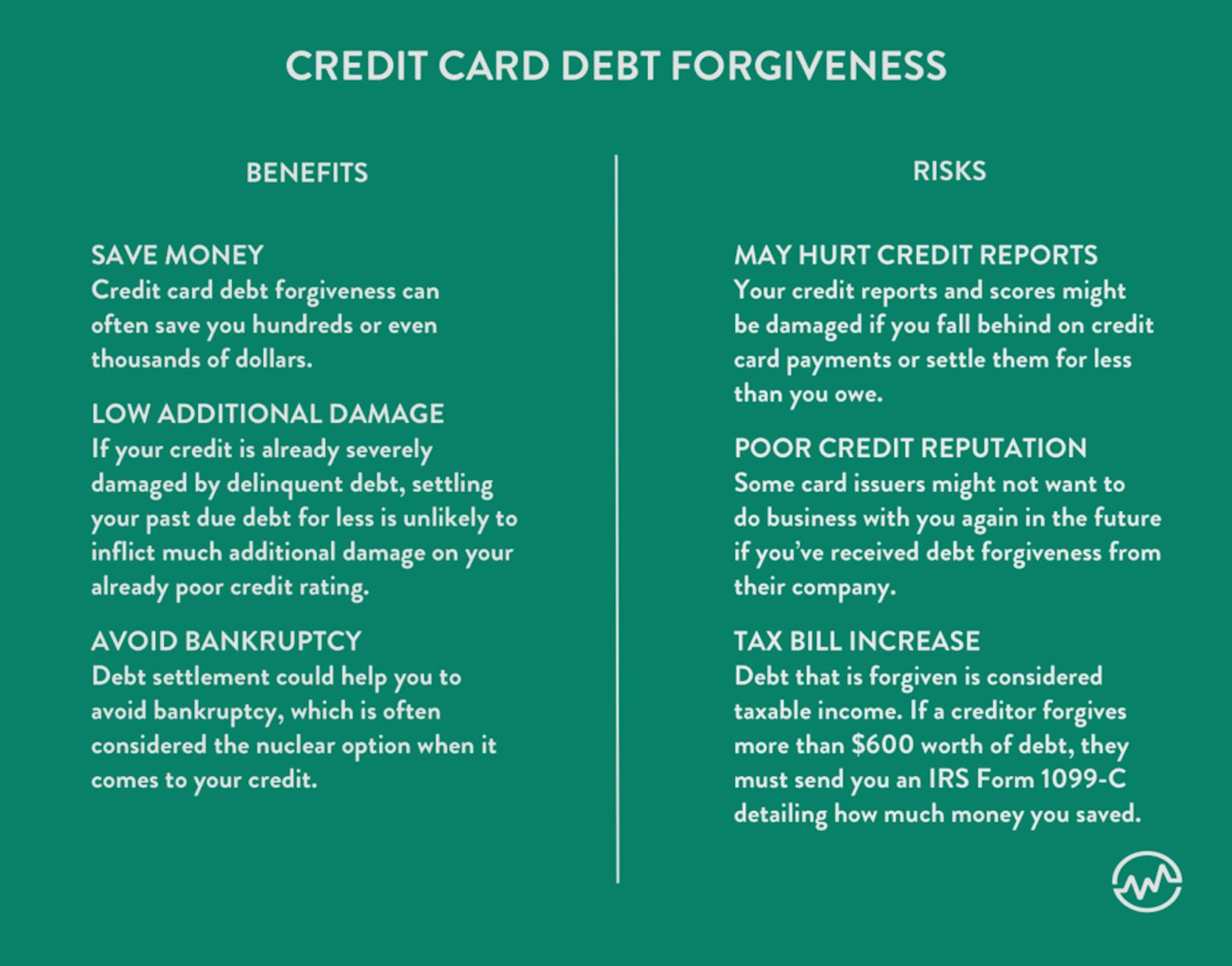 Benefits and risks of credit card debt forgiveness