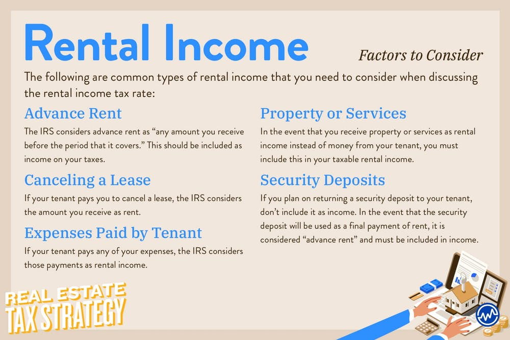 Types of Rental Income