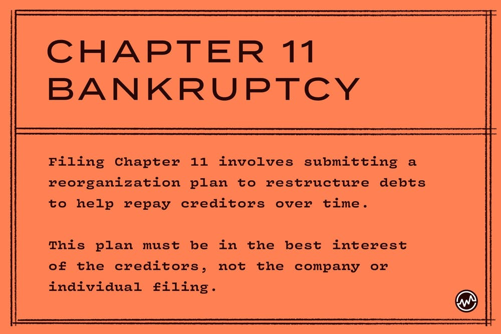 The definition of Chapter 11 bankruptcy