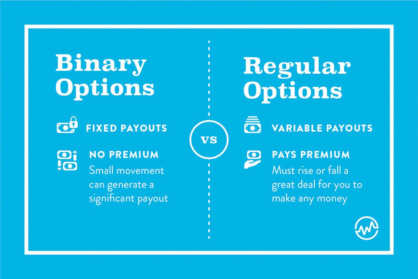 Predict the Future: Binary options vs Regular Options