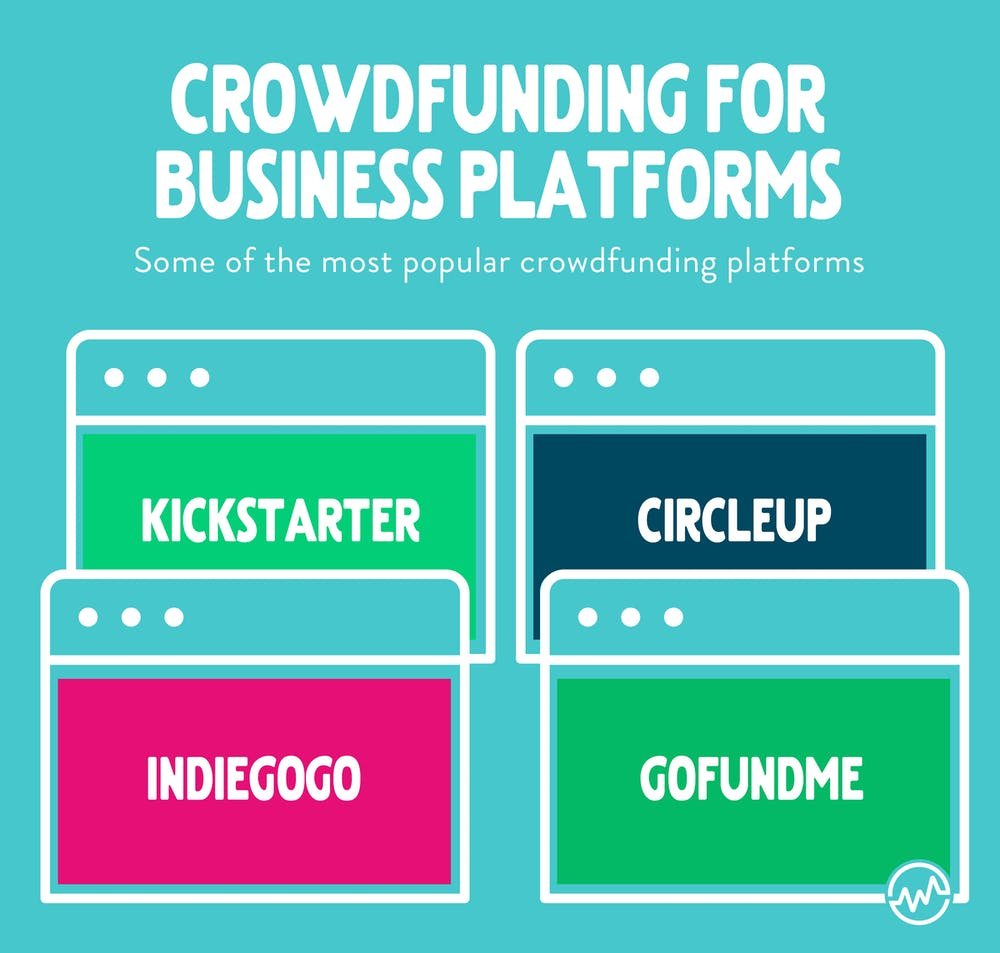 Crowdfunding for business platforms