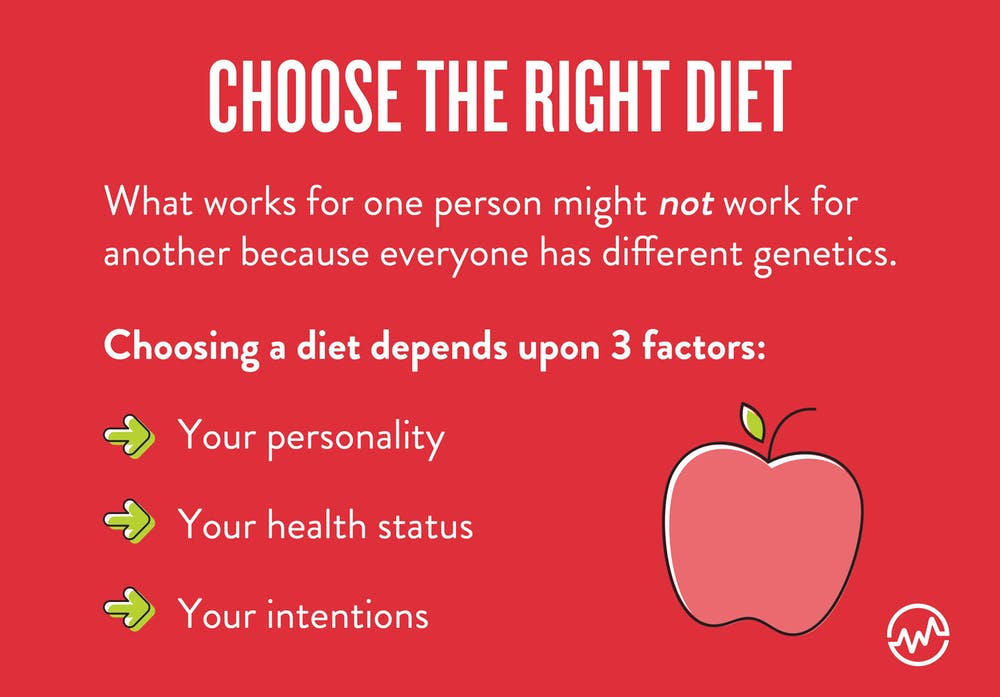 How to choose the right diet