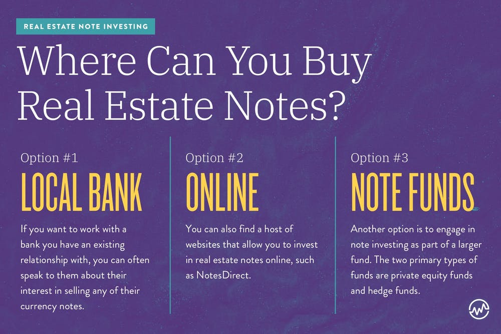 Where Can You Buy Real Estate Notes?