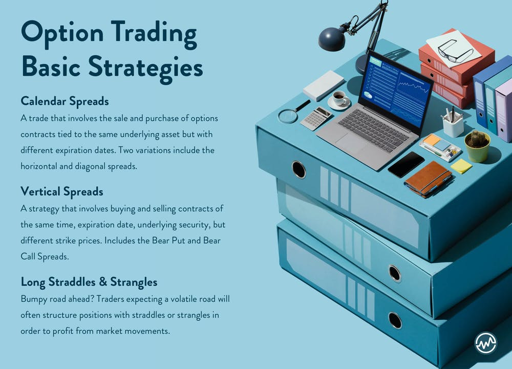 Options Trading strategies: calendar spreads, vertical spreads, long straddles and strangles