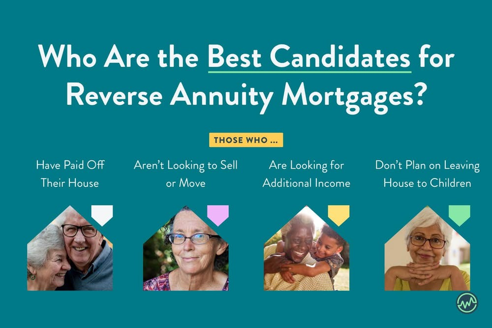 Who are the best candidates for a reverse annuity mortgage?