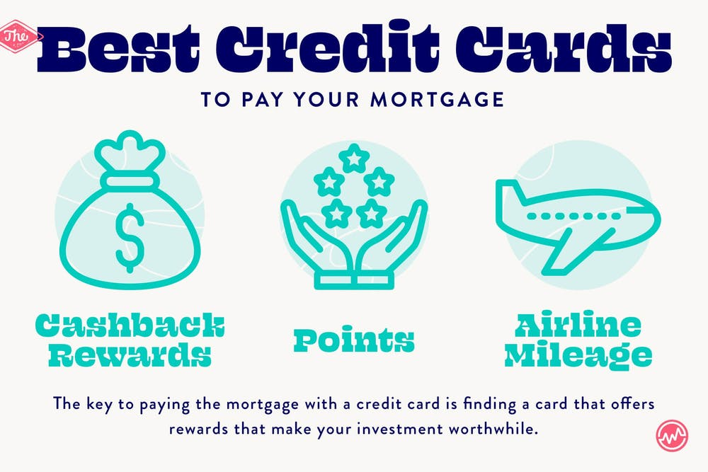 Best credit cards to pay your mortgage: cards that have cashback rewards, points or airline mileage