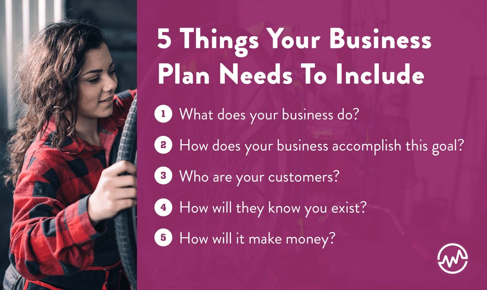 Business ideas for teens: how to write a business plan
