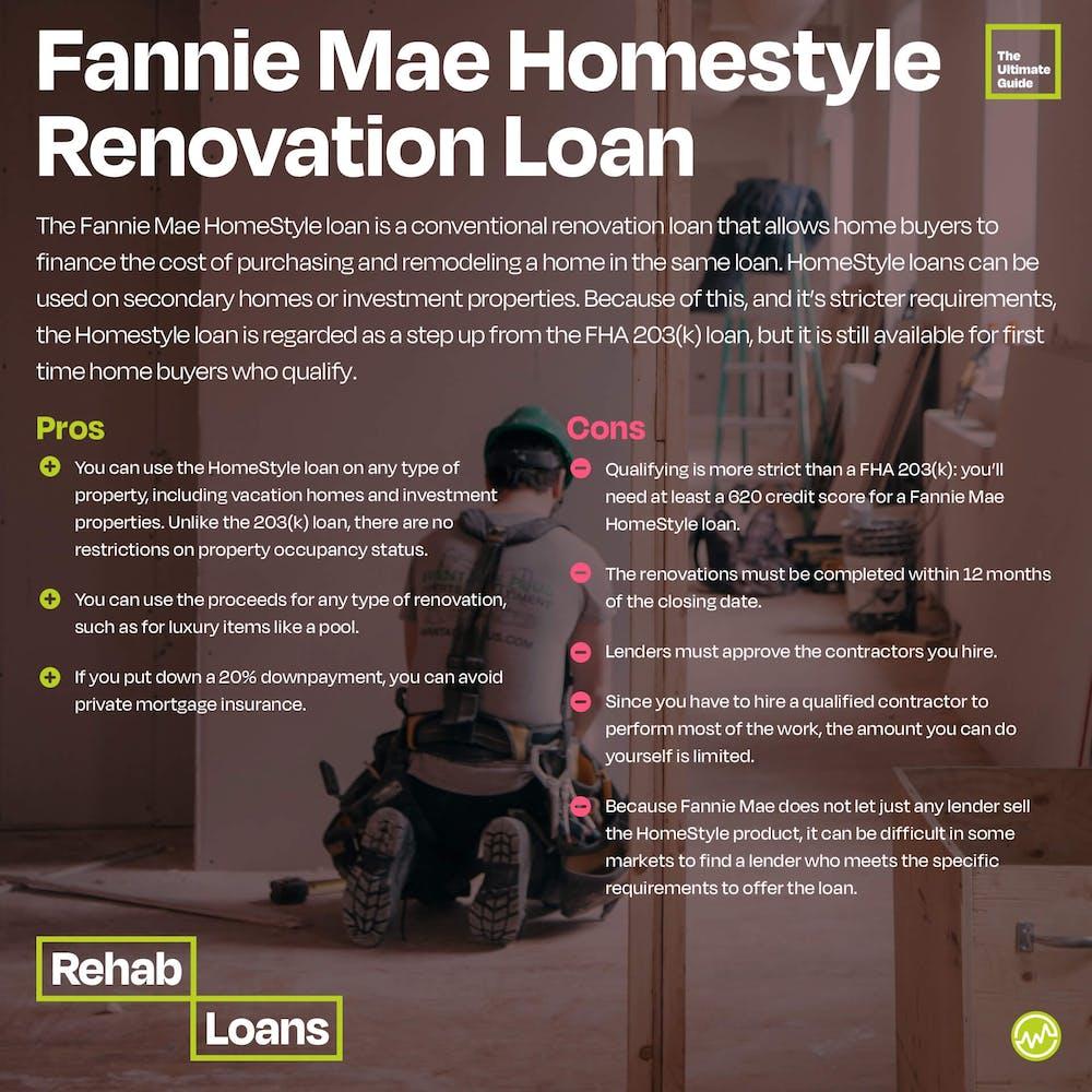 Fannie Mae HomeStyle Rennovation Loan