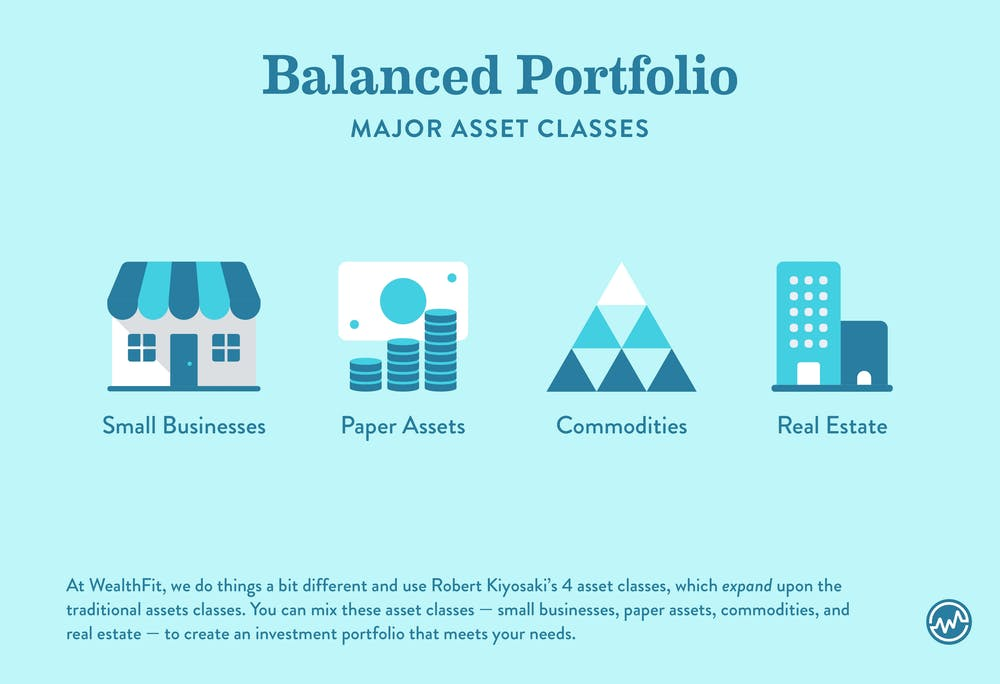 4 Asset Classes for a balanced portfolio: Small Businesses, Paper Assets, Commodities, Real Estate